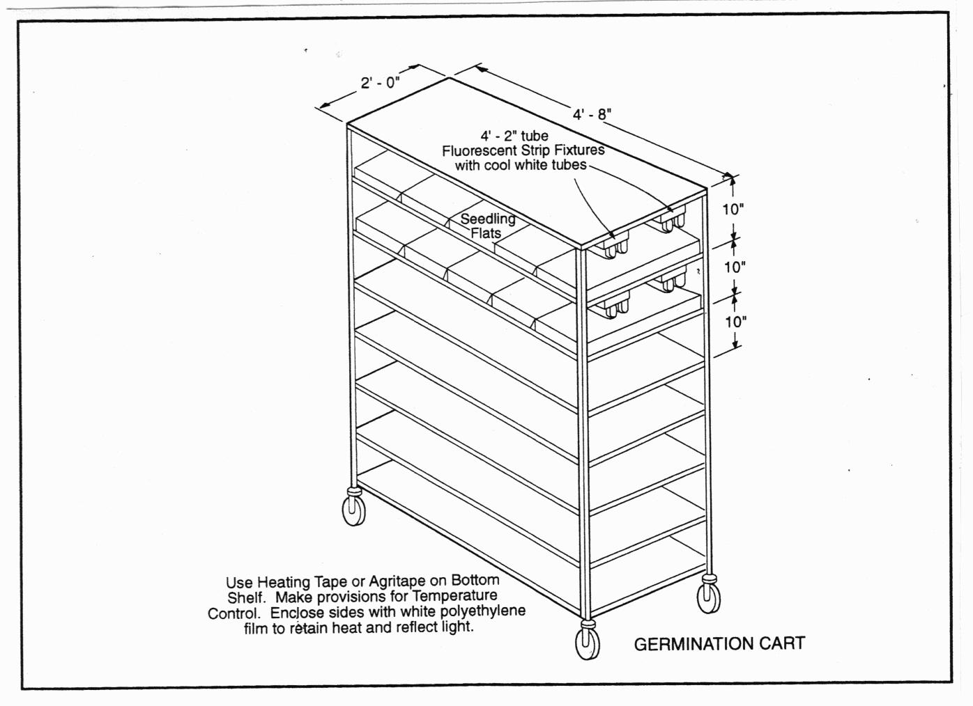 Greenhouse Floriculture Germination Chamber Growth Room For Plants With Names In Addition Diagram Of Dual Kitchen Sink Drain Figure 1 Cart Seedling Production