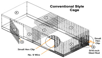 Conventional Style Cage