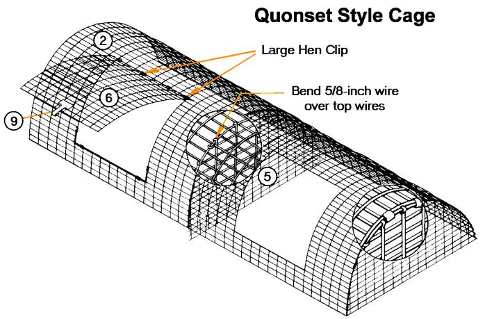 Quonset Style Cage
