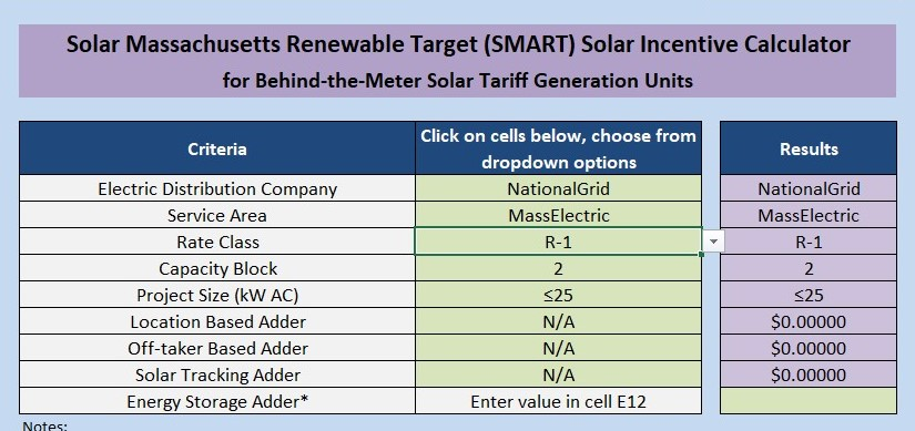 Clean Energy: Calculating SMART Incentives for New