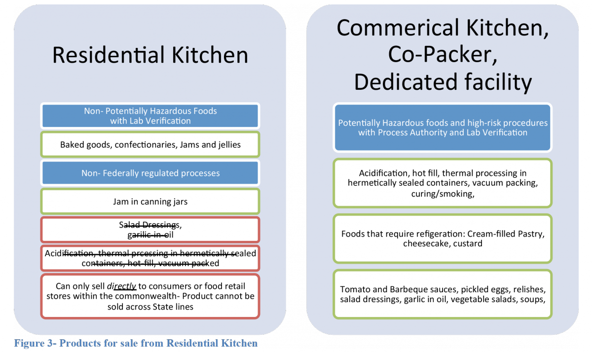 Restaurant Kitchen Rules And Regulations food science: food safety plan | umass amherst center for