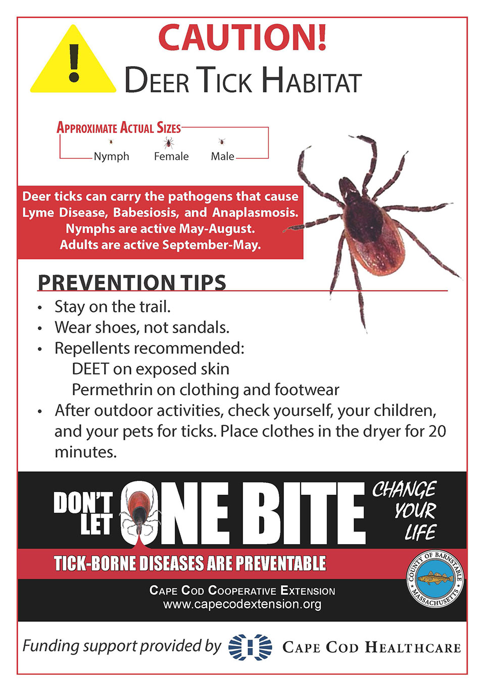 Tick Borne Illnesses On Cape Cod Umass Center For