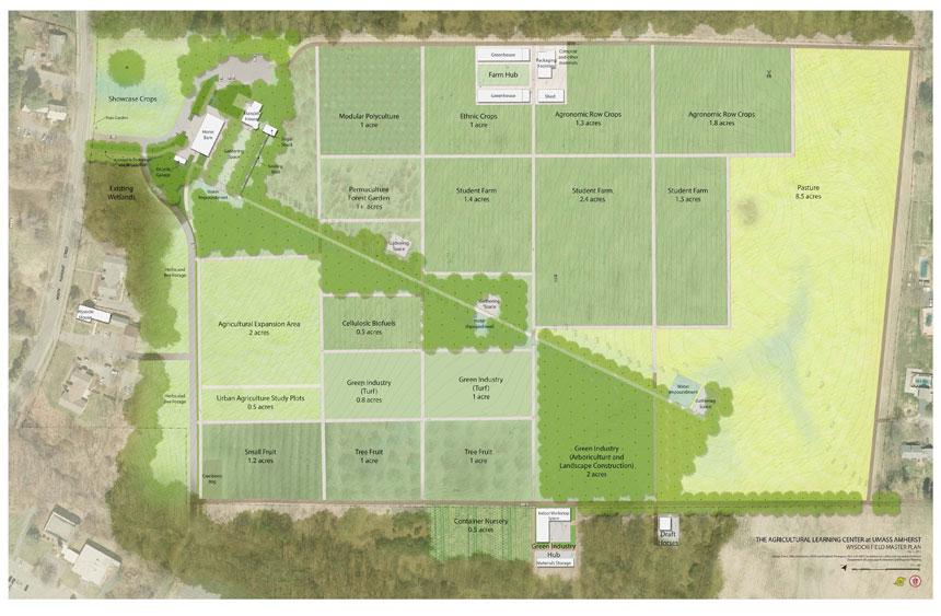 Master Plan Update For Umass Amherst Agricultural Learning