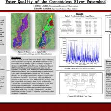 Water Quality of the CT River Watershed
