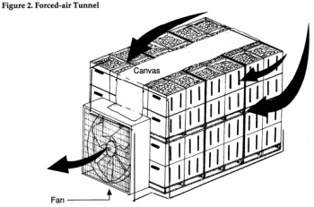 Diagram of forced-air cooling setup
